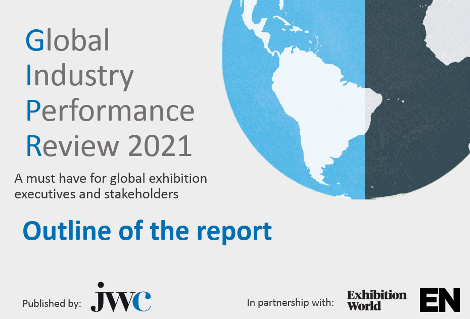 Global Industry Performance Review 2021